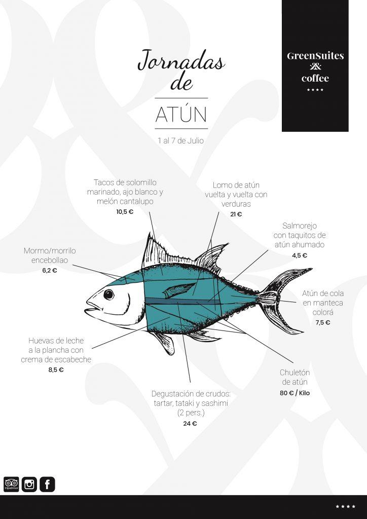 Cartel Jornadas del Atún